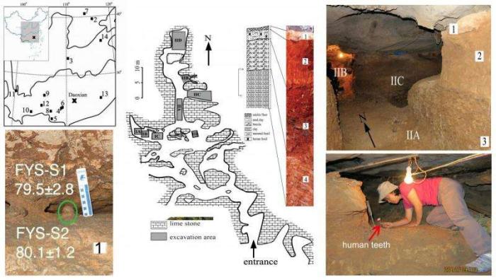 다오 현 푸얀 동굴의 지리적 위치 및 내부 전경. 왼쪽 아래는 연대측정용 표본을 채취한 곳. 중앙은 발굴지의 평면도와 층서를 표시한 것.